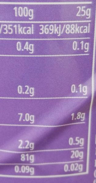 クリアホエイアイソレートグレープ味栄養成分